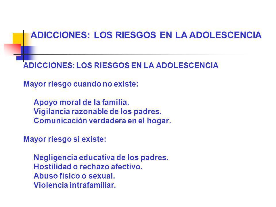 ADICCIONES: LOS RIESGOS EN LA ADOLESCENCIA Mayor riesgo cuando no existe: Apoyo moral de la familia. Vigilancia razonable de los padres. Comunicación