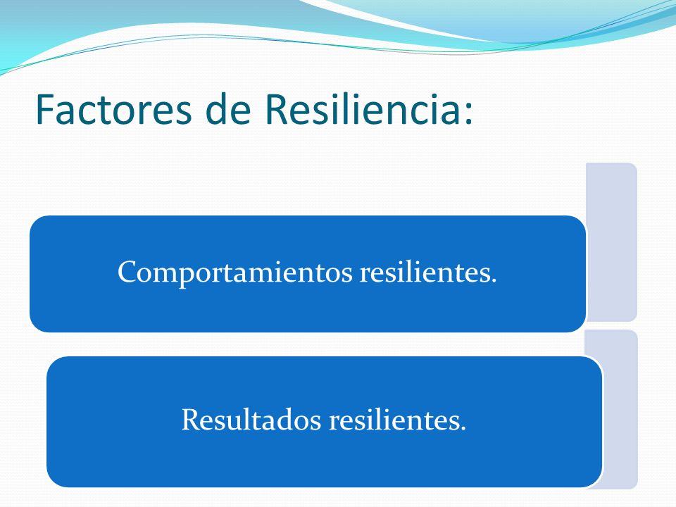 La resiliencia es parte de la salud mental y de la calidad de vida. La resiliencia es una característica de la salud mental. Es efectiva para promover