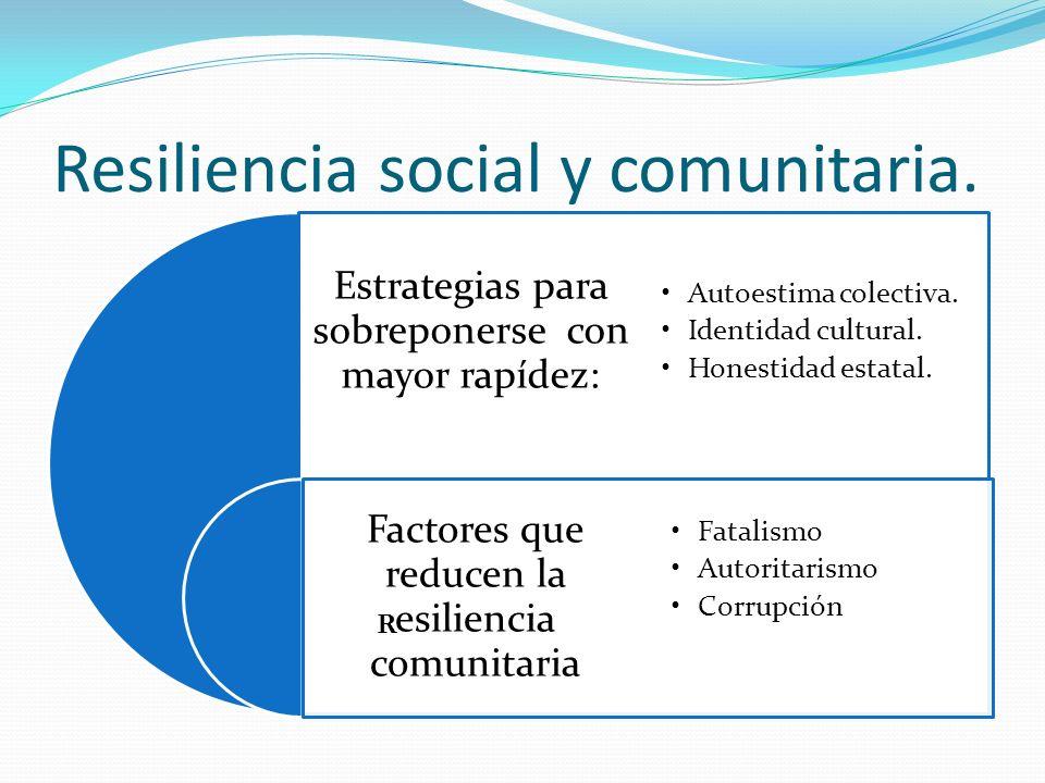 Países donde se llevan a cabo proyectos que incluyen estrategias e intervenciones. Brasil México Argentina Perú Chile