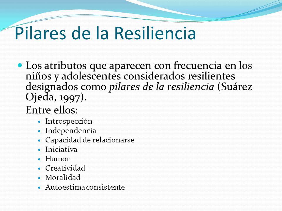 Resiliencia social y comunitaria. Estrategias para sobreponerse con mayor rapídez: Factores que reducen la esiliencia comunitaria Autoestima colectiva