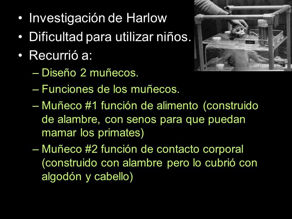 Investigación de Harlow Dificultad para utilizar niños. Recurrió a: –Diseño 2 muñecos. –Funciones de los muñecos. –Muñeco #1 función de alimento (cons