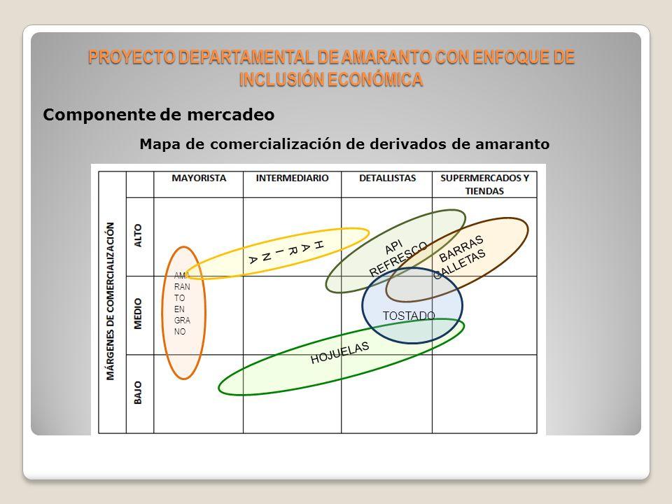 Mapa de consumo de amaranto TOST ADO API REFRESC O BARRA S GALLET AS AM AR AN TO EN GR AN O H A RI N A HOJUELAS PROYECTO DEPARTAMENTAL DE AMARANTO CON ENFOQUE DE INCLUSIÓN ECONÓMICA