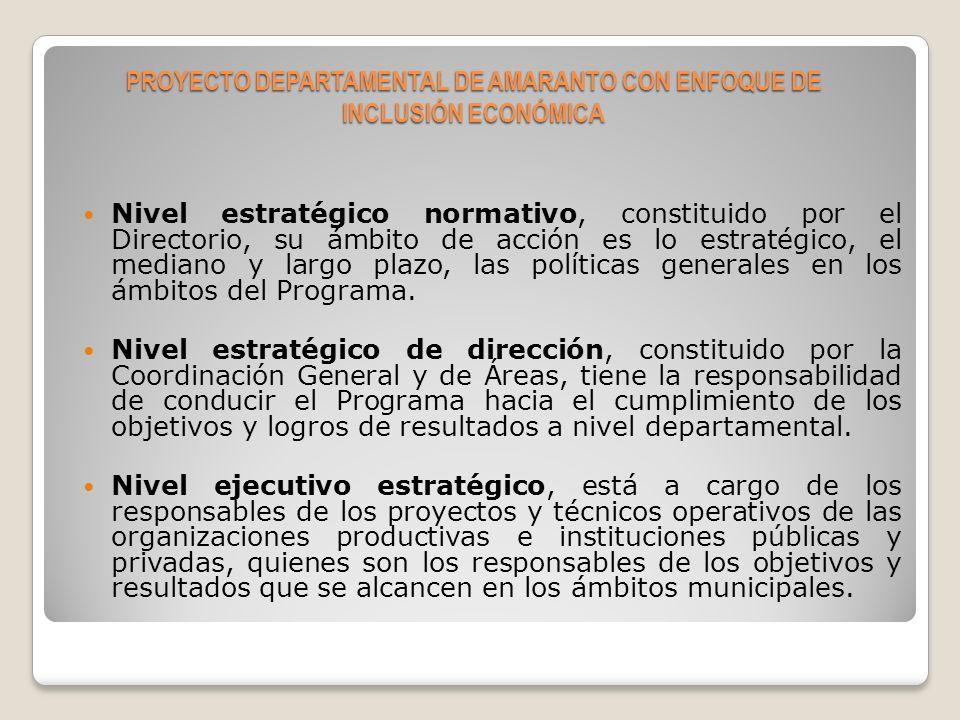 Presupuesto total estimado (En Bs.) PROYECTO DEPARTAMENTAL DE AMARANTO CON ENFOQUE DE INCLUSIÓN ECONÓMICA Detalle Total Presupuesto Quinquenio Fuentes de financiamiento Aporte Prefectura Chuquisaca Aporte Gobiernos Municipales Aporte Solicitado Coordinación2.106.910,001.131.534,50 975.375,50 Investigación1.003.213,78808.415,00 194.798,78 Producción agrícola sostenible7.195.260,635.768.077,20593.213,70833.969,73 Transformación5.234.904,803.504.633,70 1.730.271,10 Mercadeo5.986.410,002.769.490,00 3.216.920,00 Total (Bs.)21.526.699,2113.982.150,40593.213,706.951.335,11