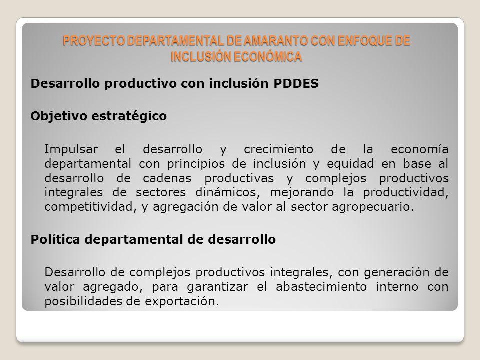 Complejos productivos integrales identificados en las regiones del proyecto Chuquisaca NorteChuquisaca Centro Frutas de Valle: Durazno, Chirimoya y Guayaba.