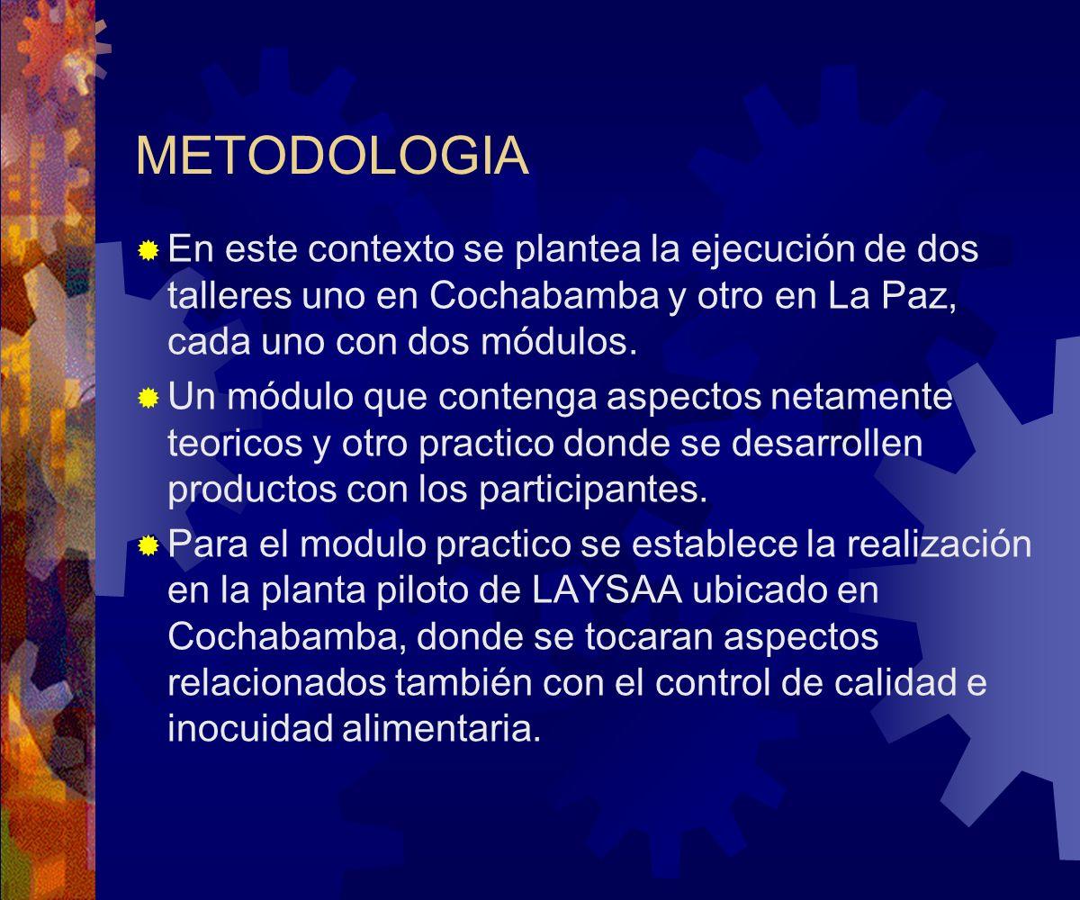 METODOLOGIA En este contexto se plantea la ejecución de dos talleres uno en Cochabamba y otro en La Paz, cada uno con dos módulos. Un módulo que conte