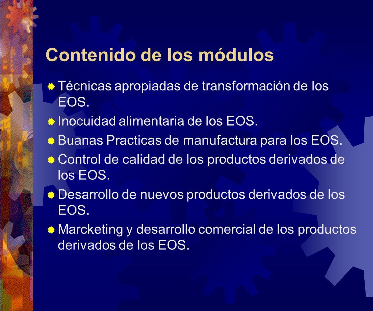 Contenido de los módulos Técnicas apropiadas de transformación de los EOS. Inocuidad alimentaria de los EOS. Buanas Practicas de manufactura para los