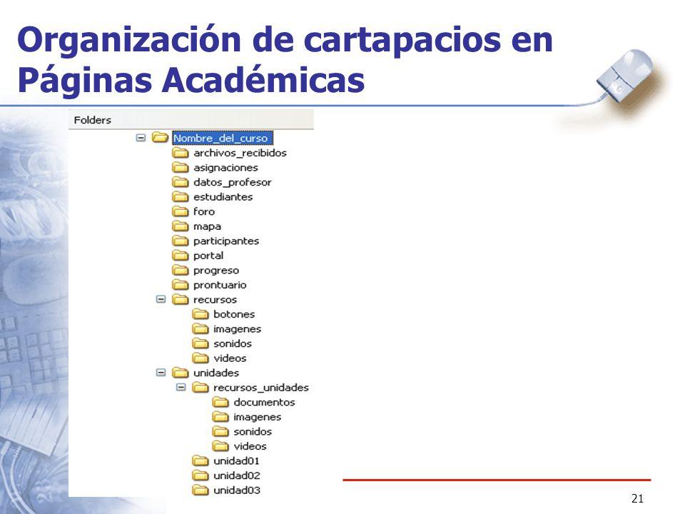 21 Organización de cartapacios en Páginas Académicas