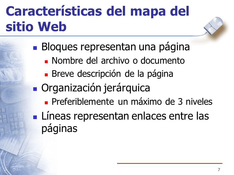 7 Características del mapa del sitio Web Bloques representan una página Nombre del archivo o documento Breve descripción de la página Organización jer