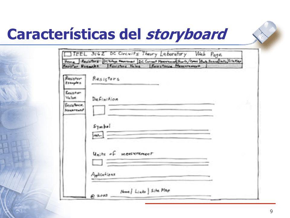 10 Características del storyboard