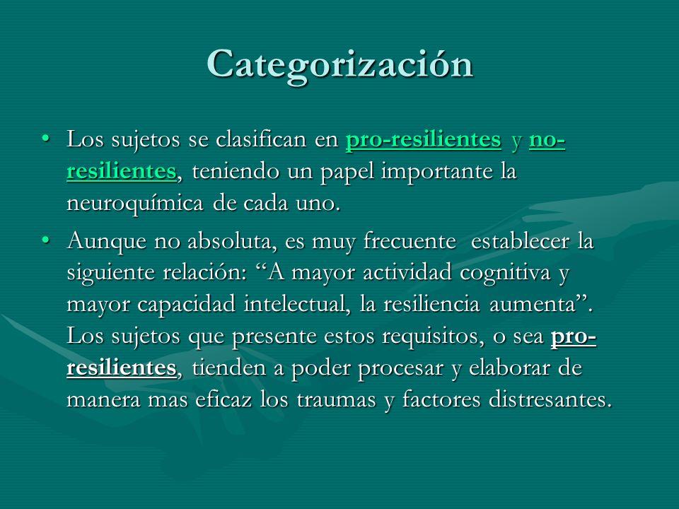 Categorización Los sujetos se clasifican en pro-resilientes y no- resilientes, teniendo un papel importante la neuroquímica de cada uno.Los sujetos se