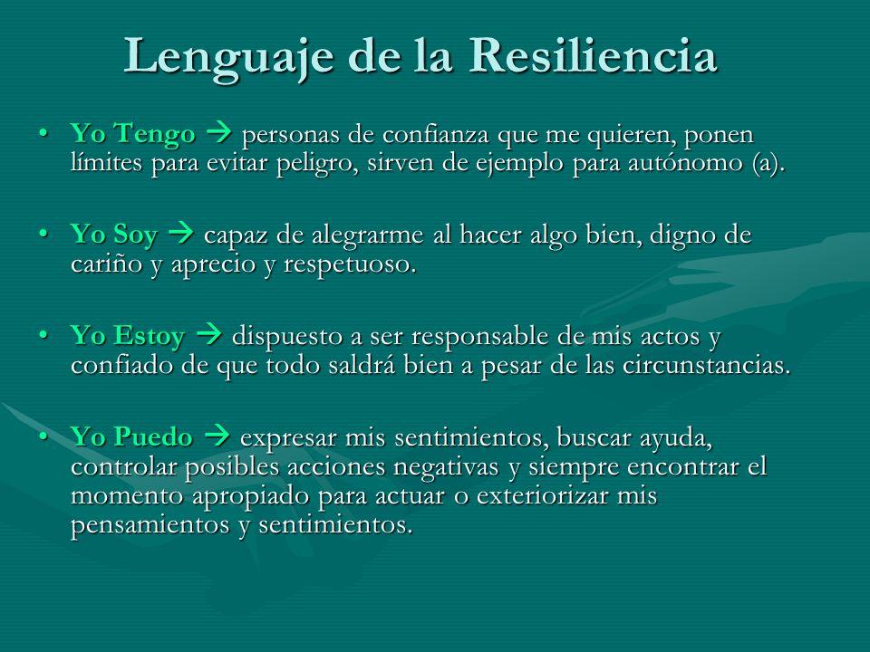 Lenguaje de la Resiliencia Yo Tengo personas de confianza que me quieren, ponen límites para evitar peligro, sirven de ejemplo para autónomo (a).Yo Te