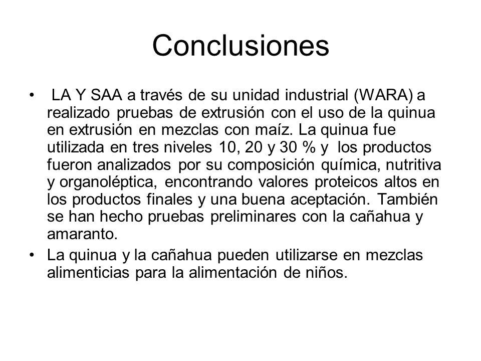 Conclusiones LA Y SAA a través de su unidad industrial (WARA) a realizado pruebas de extrusión con el uso de la quinua en extrusión en mezclas con maí