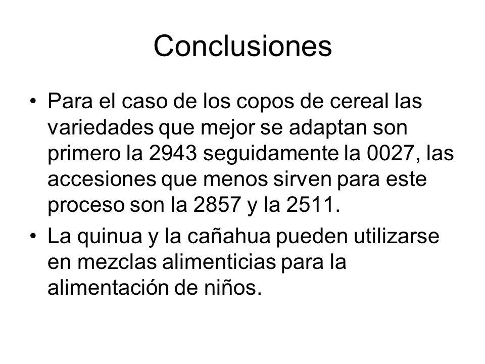 Conclusiones Para el caso de los copos de cereal las variedades que mejor se adaptan son primero la 2943 seguidamente la 0027, las accesiones que meno