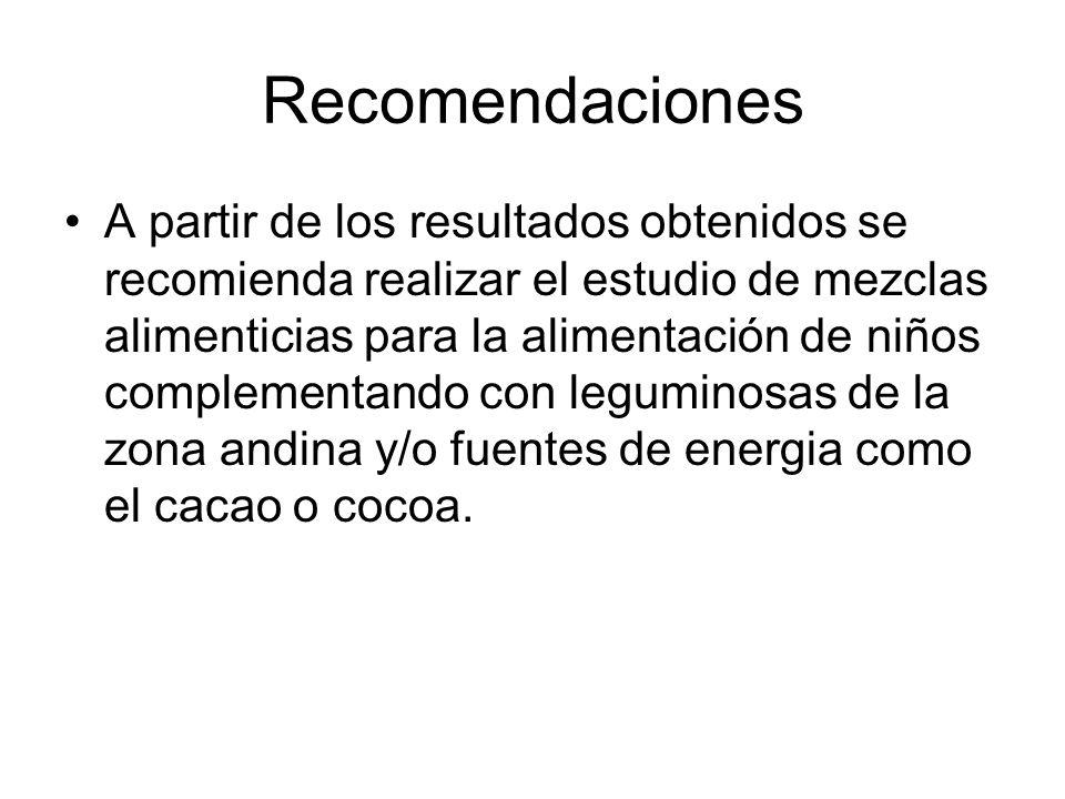 Recomendaciones A partir de los resultados obtenidos se recomienda realizar el estudio de mezclas alimenticias para la alimentación de niños complemen