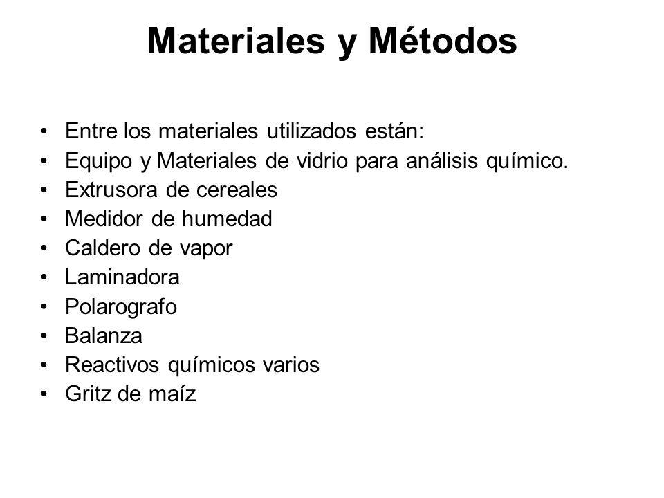 Materiales y Métodos Entre los materiales utilizados están: Equipo y Materiales de vidrio para análisis químico. Extrusora de cereales Medidor de hume