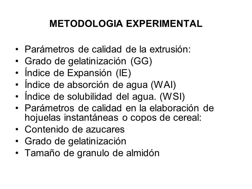 METODOLOGIA EXPERIMENTAL Parámetros de calidad de la extrusión: Grado de gelatinización (GG) Índice de Expansión (IE) Índice de absorción de agua (WAI