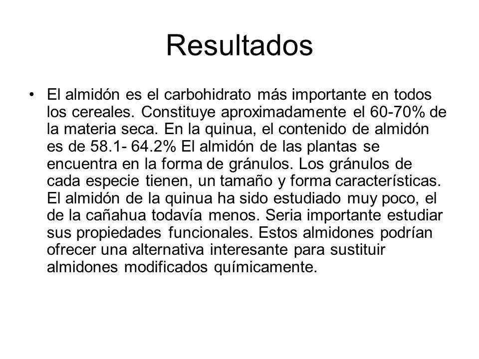 Conclusiones Al finalizar podemos concluir indicando, que las diferentes pruebas realizadas para la obtención de los derivados industriales de la quinua y cañahua, nos dan una alternativa de complementación de nutrientes con dos productos bien Bolivianos que son la quinua y la cañahua.