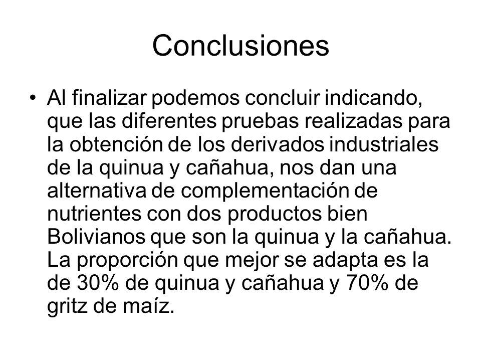 Conclusiones LA Y SAA a través de su unidad industrial (WARA) a realizado pruebas de extrusión con el uso de la quinua en extrusión en mezclas con maíz.