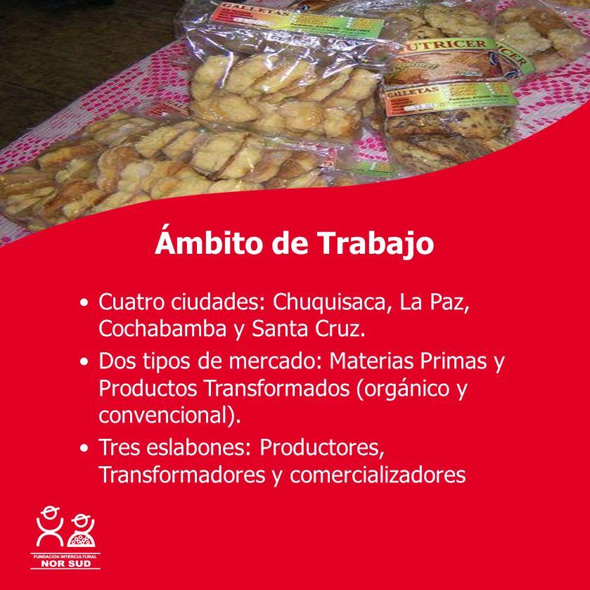 Con la cooperación de: Ámbito de Trabajo Cuatro ciudades: Chuquisaca, La Paz, Cochabamba y Santa Cruz. Dos tipos de mercado: Materias Primas y Product