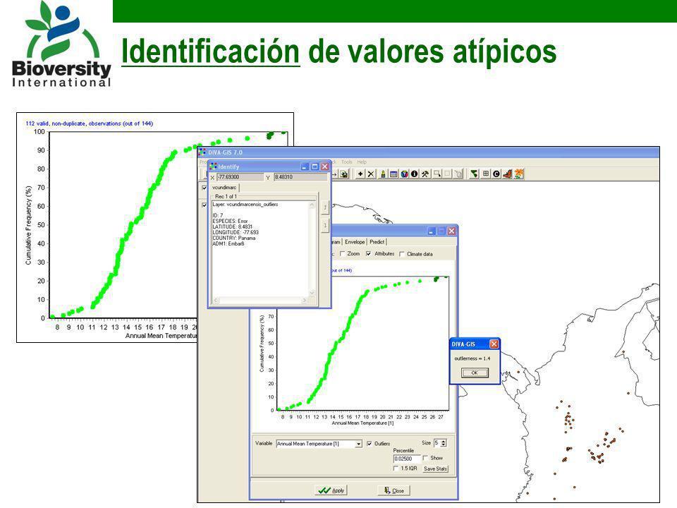 Identificación de valores atípicos