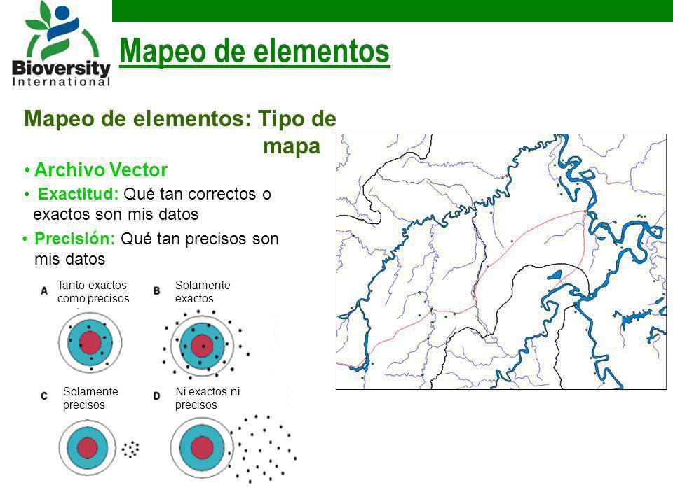 Mapeo de elementos: Tipo de mapa Archivo Vector Exactitud: Qué tan correctos o exactos son mis datos Precisión: Qué tan precisos son mis datos Tanto e
