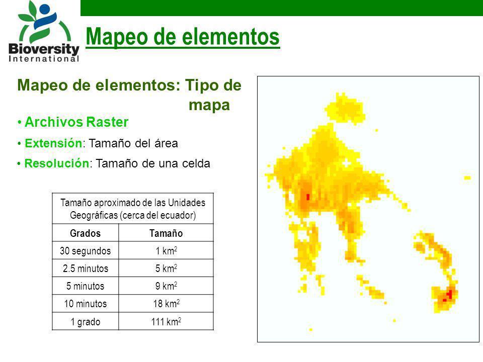 Mapeo de elementos Mapeo de elementos: Tipo de mapa Archivos Raster Extensión: Tamaño del área Resolución: Tamaño de una celda Tamaño aproximado de la