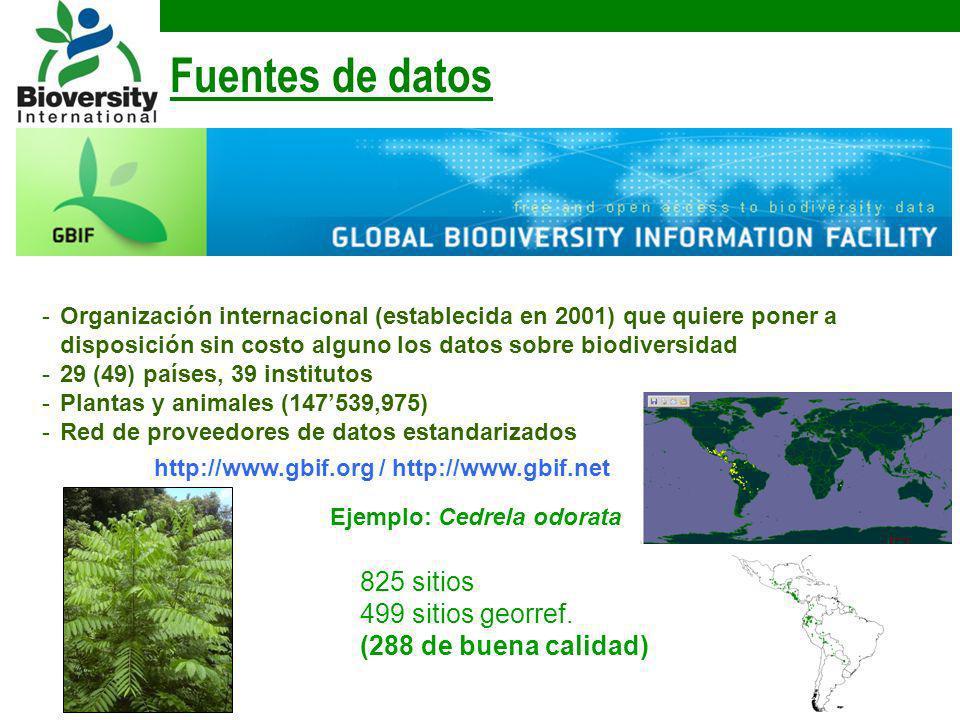 Fuentes de datos http://www.gbif.org / http://www.gbif.net -Organización internacional (establecida en 2001) que quiere poner a disposición sin costo