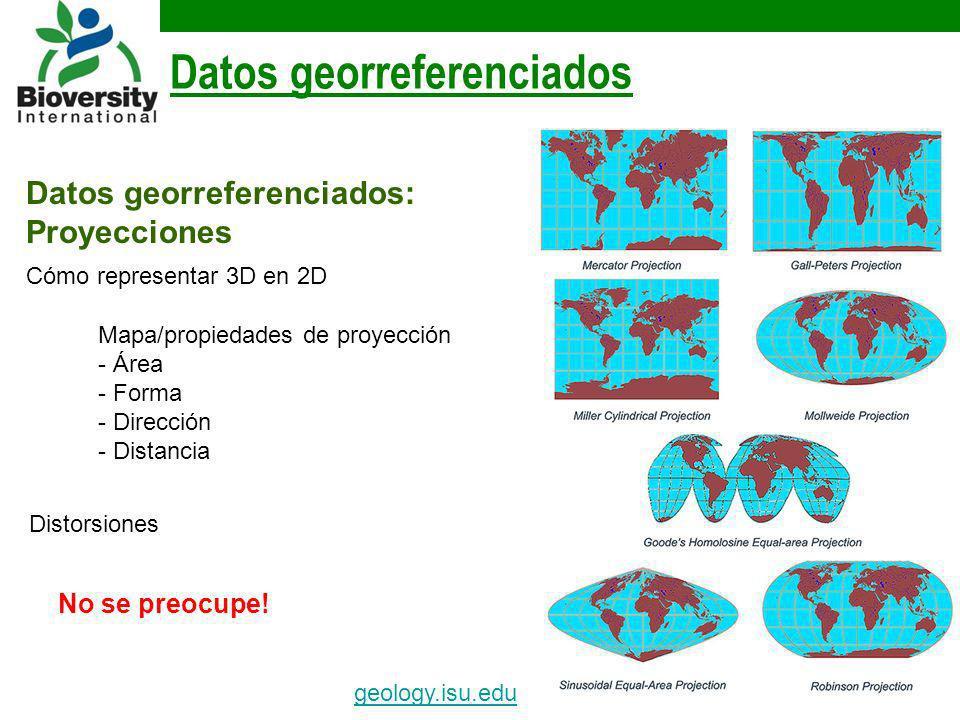Datos georreferenciados: Proyecciones Datos georreferenciados Mapa/propiedades de proyección - Área - Forma - Dirección - Distancia No se preocupe! Có