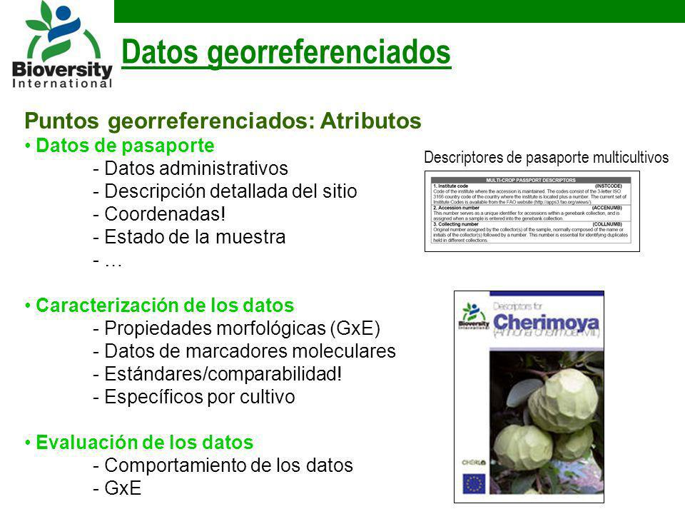 Puntos georreferenciados: Atributos Datos de pasaporte - Datos administrativos - Descripción detallada del sitio - Coordenadas! - Estado de la muestra
