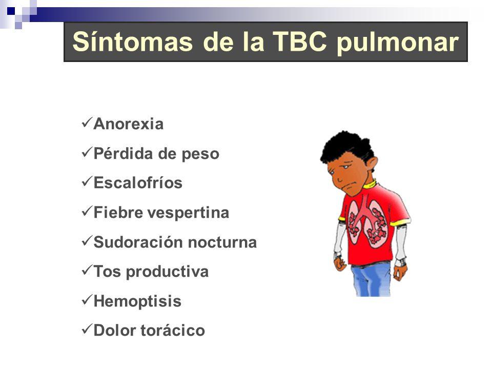 Síntomas de la TBC pulmonar Anorexia Pérdida de peso Escalofríos Fiebre vespertina Sudoración nocturna Tos productiva Hemoptisis Dolor torácico