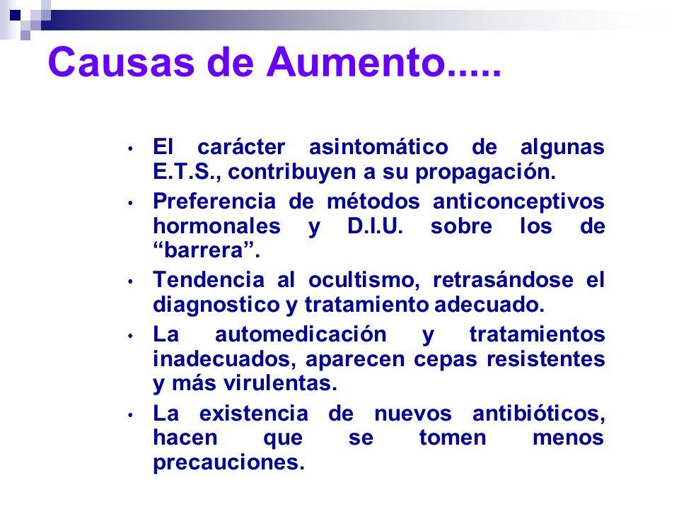 Causas de Aumento..... El carácter asintomático de algunas E.T.S., contribuyen a su propagación. Preferencia de métodos anticonceptivos hormonales y D