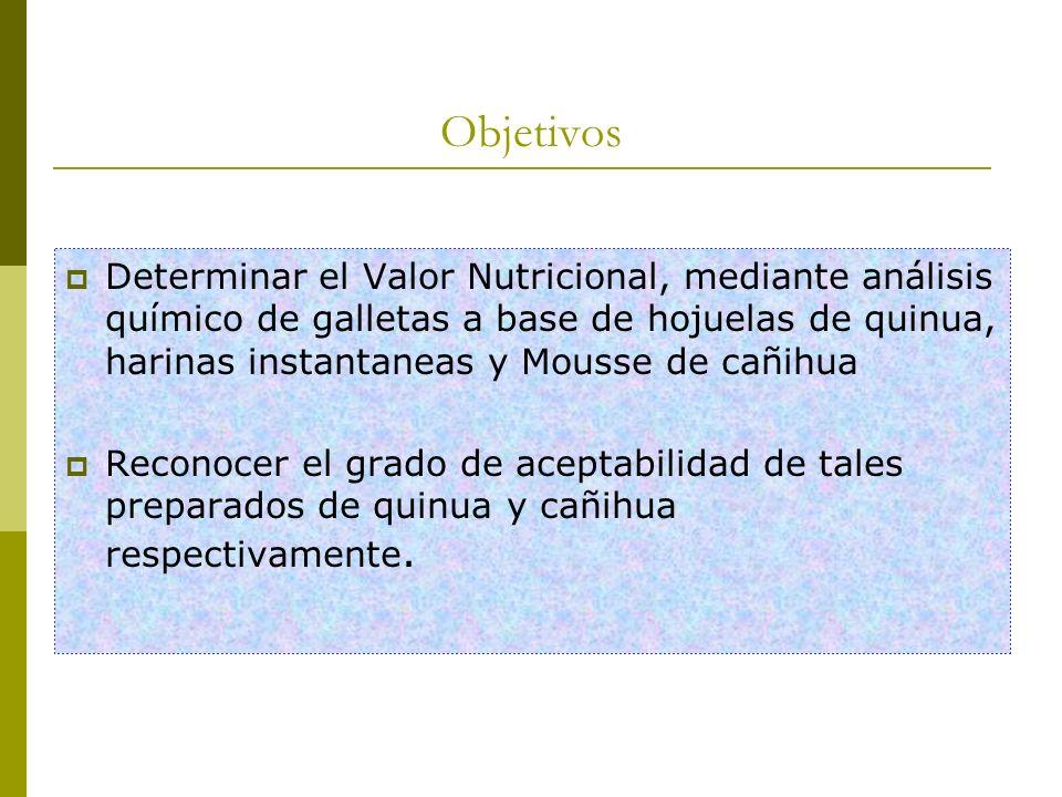 Objetivos Determinar el Valor Nutricional, mediante análisis químico de galletas a base de hojuelas de quinua, harinas instantaneas y Mousse de cañihu