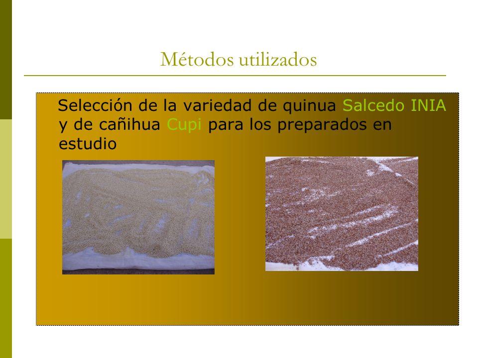 Métodos utilizados Selección de la variedad de quinua Salcedo INIA y de cañihua Cupi para los preparados en estudio