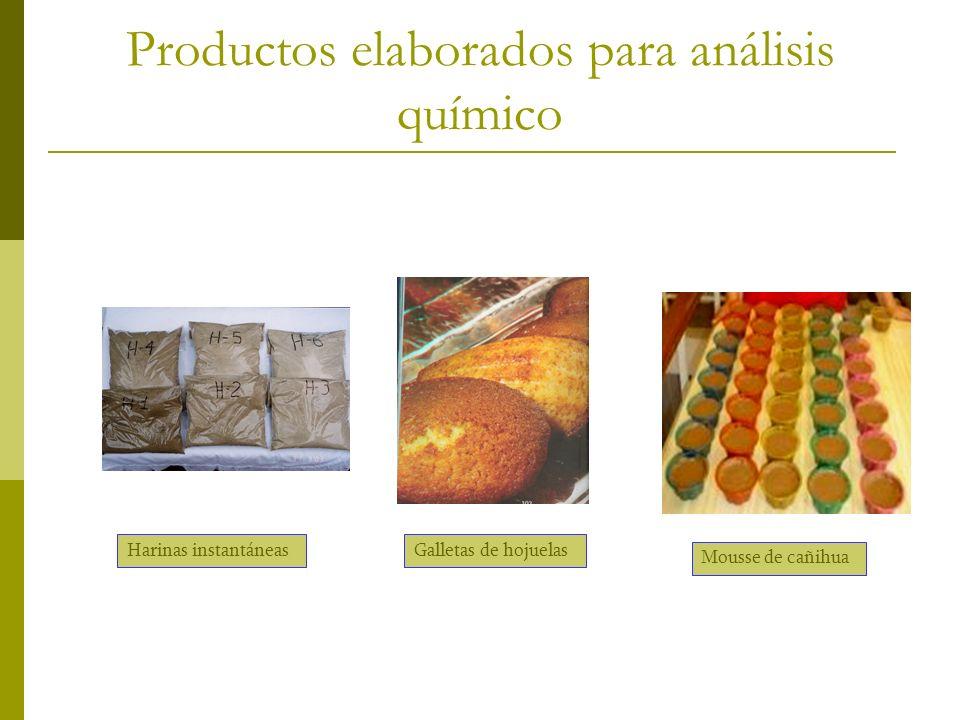 Productos elaborados para análisis químico Harinas instantáneasGalletas de hojuelas Mousse de cañihua