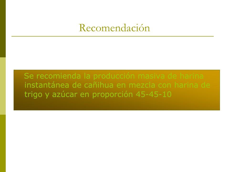 Recomendación Se recomienda la producción masiva de harina instantánea de cañihua en mezcla con harina de trigo y azúcar en proporción 45-45-10