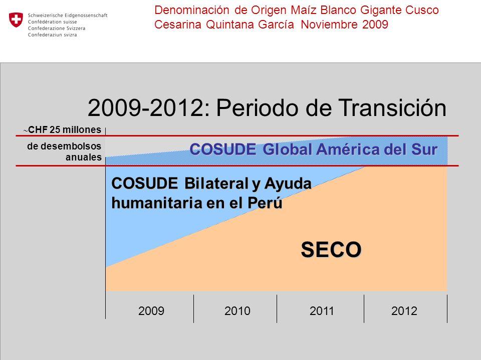 Denominación de Origen Maíz Blanco Gigante Cusco Cesarina Quintana García Noviembre 2009 2009-2012: Periodo de Transición CHF 25 millones de desembols