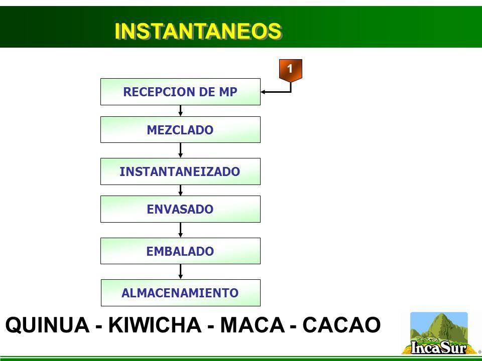 QUINUA - KIWICHA - MACA - CACAO RECEPCION DE MP MEZCLADO INSTANTANEIZADO ENVASADO EMBALADO ALMACENAMIENTO 1 INSTANTANEOS