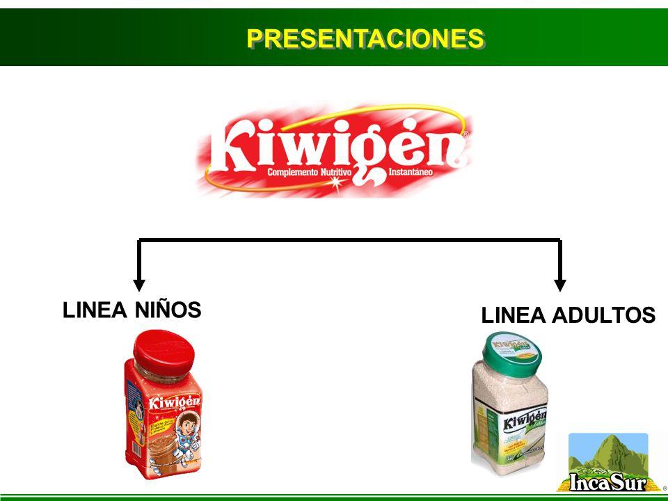 LINEA NIÑOS LINEA ADULTOS PRESENTACIONES