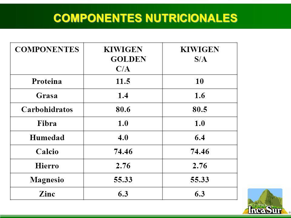 COMPONENTES NUTRICIONALES COMPONENTESKIWIGEN GOLDEN C/A KIWIGEN S/A Proteina11.510 Grasa1.41.6 Carbohidratos80.680.5 Fibra1.0 Humedad4.06.4 Calcio74.4