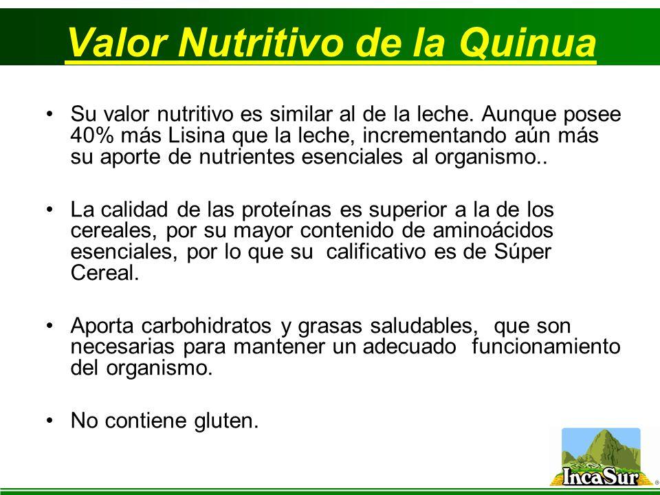 Valor Nutritivo de la Quinua Su valor nutritivo es similar al de la leche. Aunque posee 40% más Lisina que la leche, incrementando aún más su aporte d