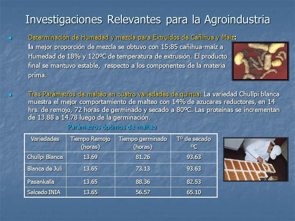 Investigaciones Relevantes para la Agroindustria Determinación de Humedad y mezcla para Extruidos de Cañihua y Maíz: Determinación de Humedad y mezcla