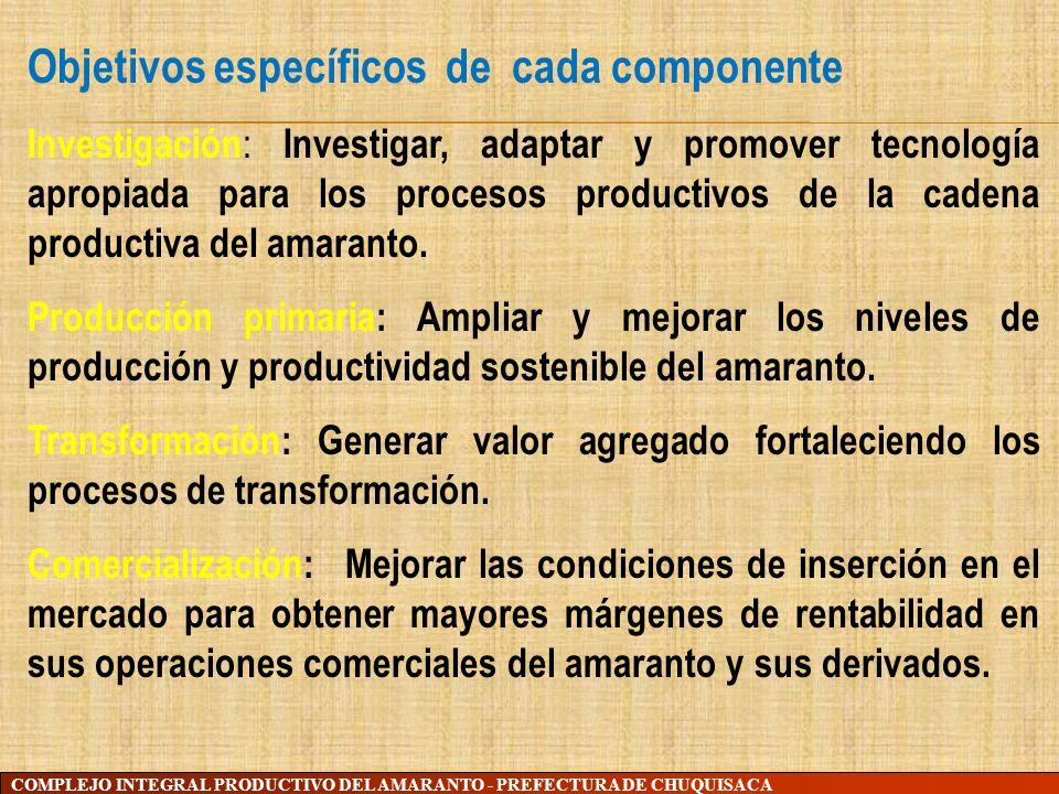 COMPLEJO INTEGRAL PRODUCTIVO DEL AMARANTO - PREFECTURA DE CHUQUISACA Objetivos específicos de cada componente Investigación : Investigar, adaptar y pr