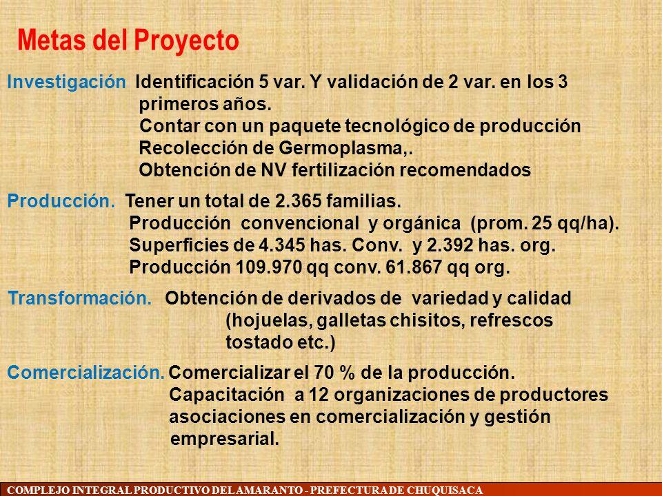 COMPLEJO INTEGRAL PRODUCTIVO DEL AMARANTO - PREFECTURA DE CHUQUISACA Metas del Proyecto Investigación. Identificación 5 var. Y validación de 2 var. en
