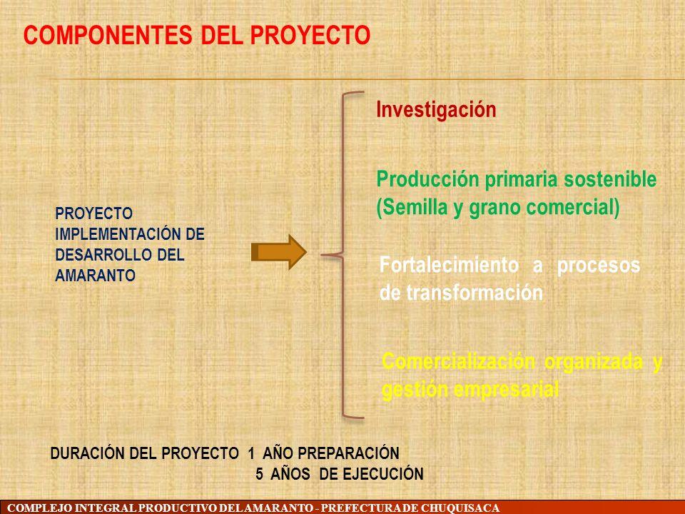 COMPLEJO INTEGRAL PRODUCTIVO DEL AMARANTO - PREFECTURA DE CHUQUISACA Producción primaria sostenible (Semilla y grano comercial) Fortalecimiento a proc
