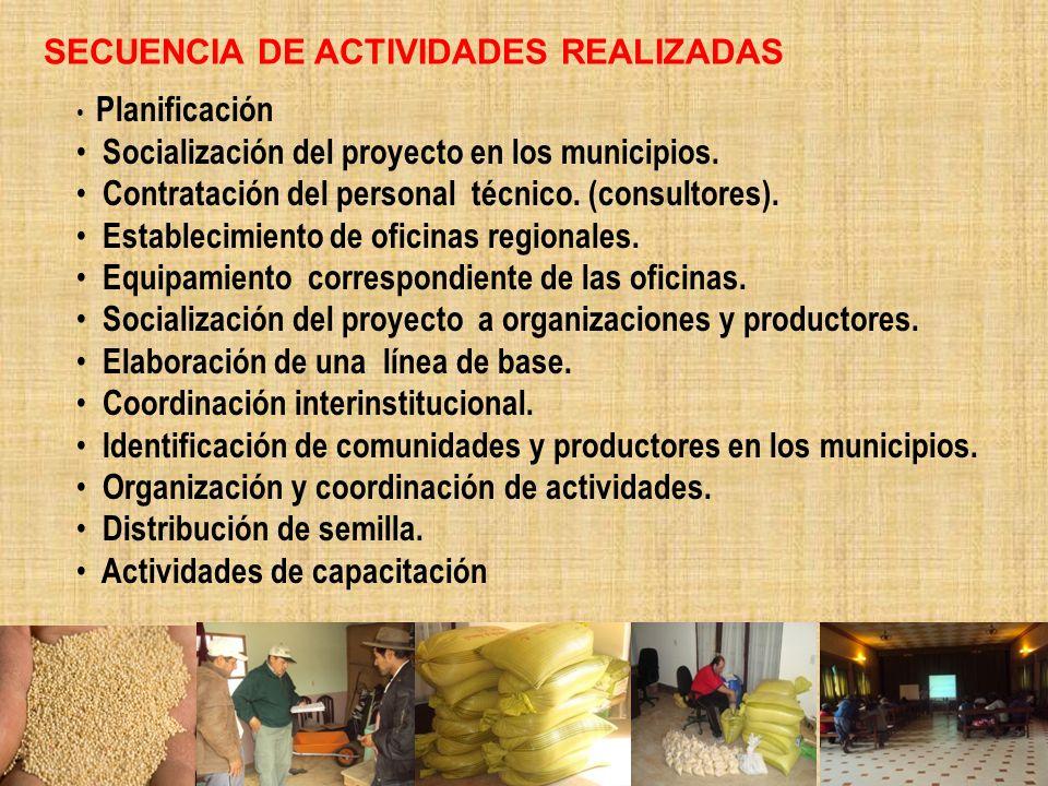 SECUENCIA DE ACTIVIDADES REALIZADAS Planificación Socialización del proyecto en los municipios. Contratación del personal técnico. (consultores). Esta