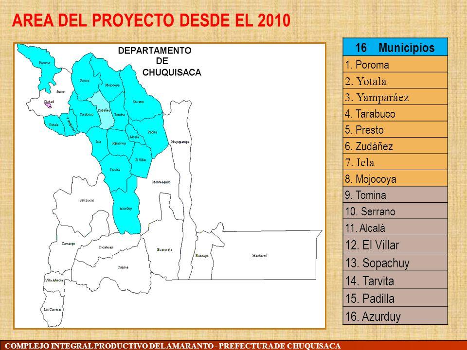 COMPLEJO INTEGRAL PRODUCTIVO DEL AMARANTO - PREFECTURA DE CHUQUISACA 16 Municipios 1. Poroma 2. Yotala 3. Yamparáez 4. Tarabuco 5. Presto 6. Zudáñez 7