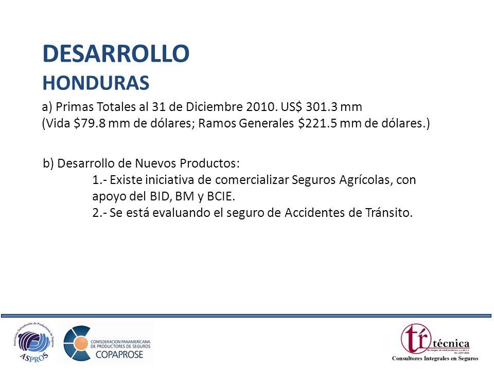 a) Primas Totales al 31 de Diciembre 2010. US$ 301.3 mm (Vida $79.8 mm de dólares; Ramos Generales $221.5 mm de dólares.) DESARROLLO HONDURAS b) Desar