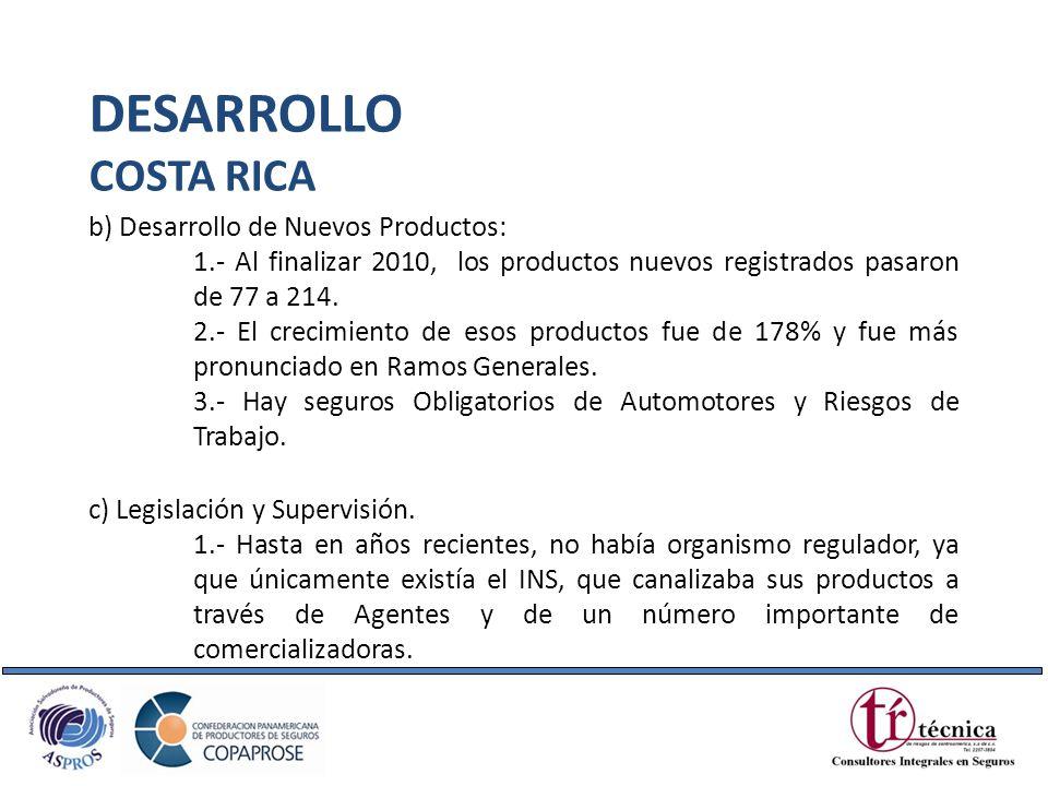 b) Desarrollo de Nuevos Productos: 1.- Al finalizar 2010, los productos nuevos registrados pasaron de 77 a 214. 2.- El crecimiento de esos productos f