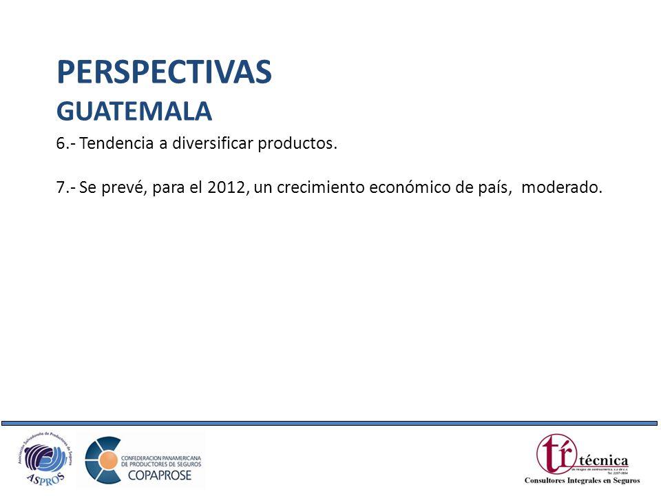 6.- Tendencia a diversificar productos. 7.- Se prevé, para el 2012, un crecimiento económico de país, moderado. PERSPECTIVAS GUATEMALA