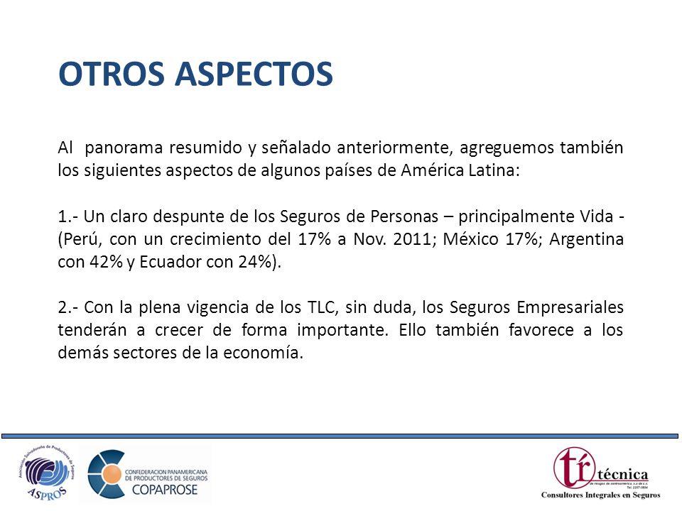 Al panorama resumido y señalado anteriormente, agreguemos también los siguientes aspectos de algunos países de América Latina: OTROS ASPECTOS 1.- Un c